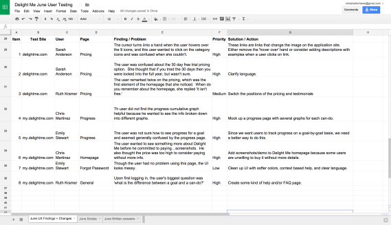 Spreadsheet - Findings and Recommendations from Delight Me homepage usability test